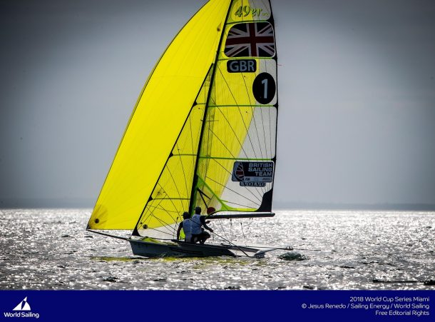 © Jesus Renedo /Sailing Energy/World Sailing